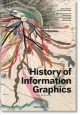 Go to record History of information graphics